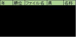 data_6_8