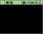data_6_9
