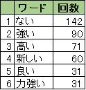 data_7_9